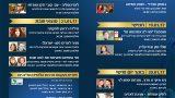 פסטיבל-הלאדינו-ה-4-ע'ש-יצחק-נבון---תוכניה_kfula_ladino